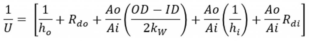 OVERALL HEAT TRANSFER COEFFICIENT | IT'S IMPORTANT CONCEPTS AND 15 FAQS